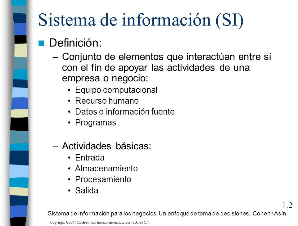 Sistema de información (SI) Definición: –Conjunto de elementos que interactúan entre sí con el fin de apoyar las actividades de una empresa o negocio: