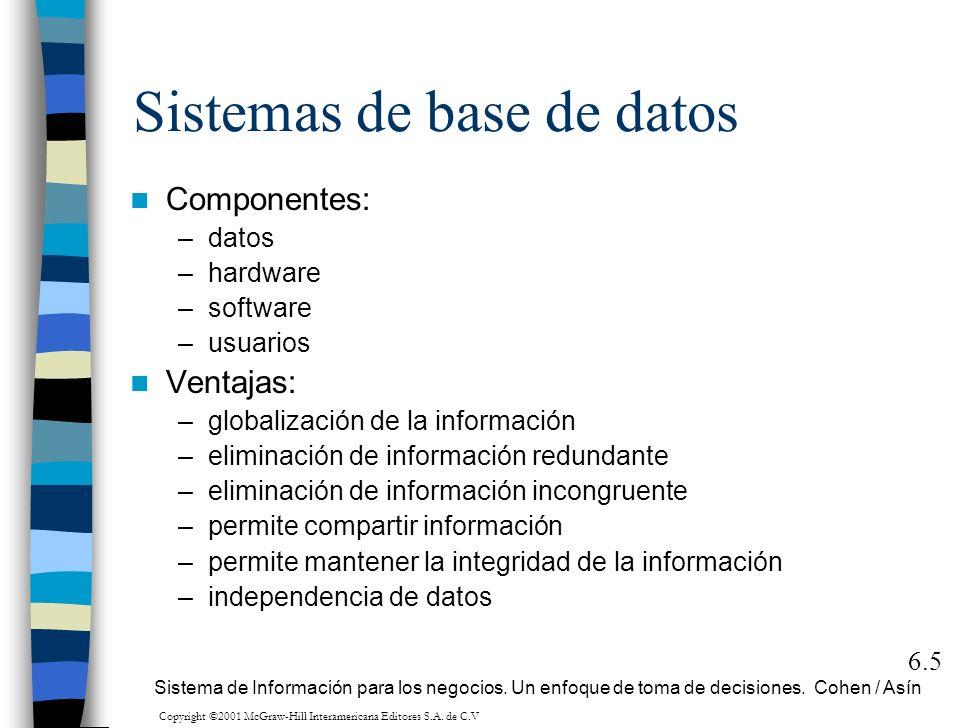 Sistemas de base de datos Componentes: –datos –hardware –software –usuarios Ventajas: –globalización de la información –eliminación de información red