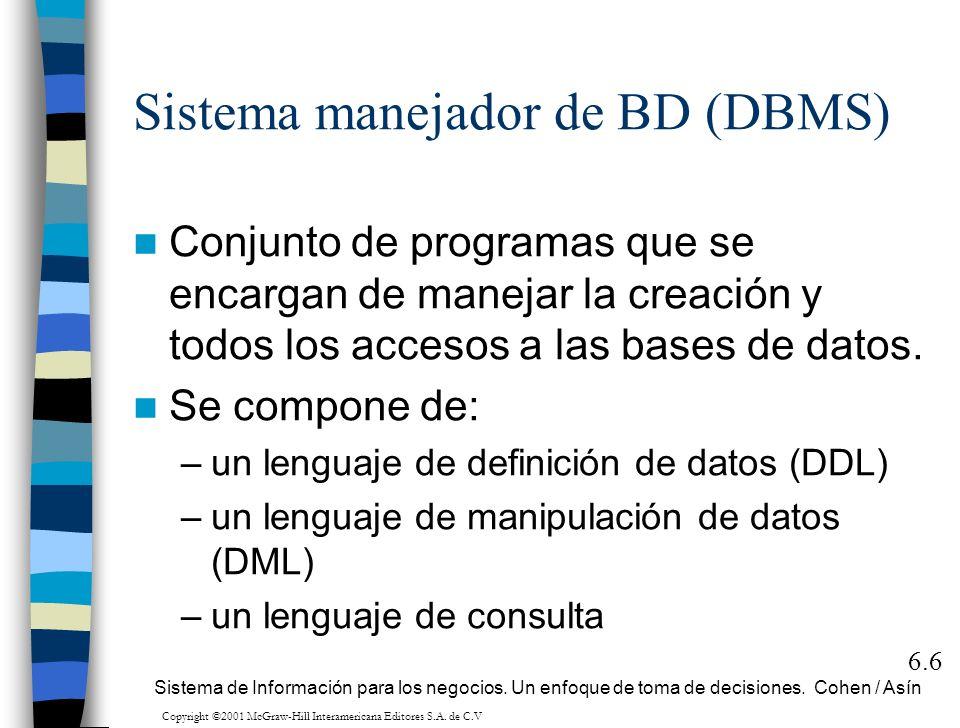 Sistema manejador de BD (DBMS) Conjunto de programas que se encargan de manejar la creación y todos los accesos a las bases de datos. Se compone de: –