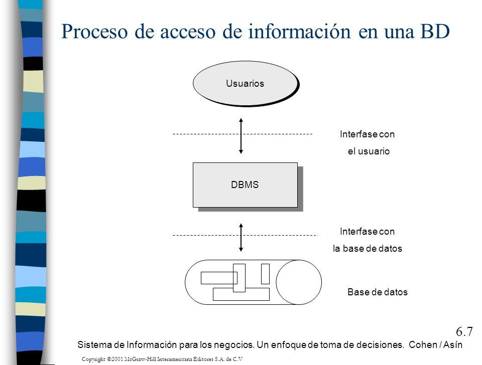 Proceso de acceso de información en una BD 6.7 DBMS Usuarios Interfase con el usuario Interfase con la base de datos Base de datos Sistema de Informac