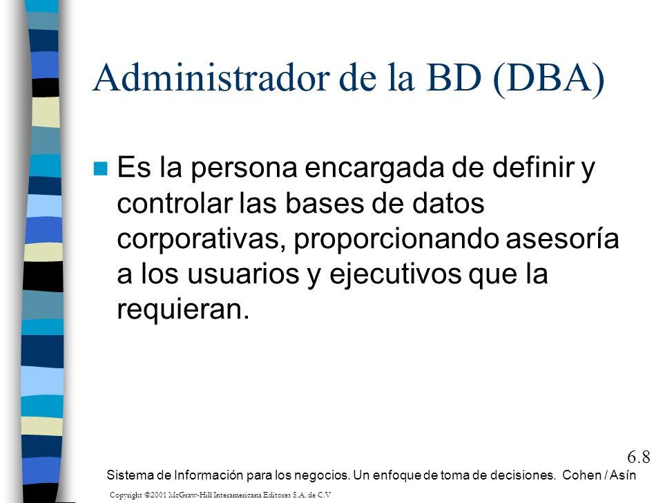 Administrador de la BD (DBA) Es la persona encargada de definir y controlar las bases de datos corporativas, proporcionando asesoría a los usuarios y
