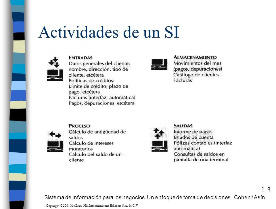 Actividades de un SI 1.3 Sistema de Información para los negocios. Un enfoque de toma de decisiones. Cohen / Asín Copyright ©2001 McGraw-Hill Interame