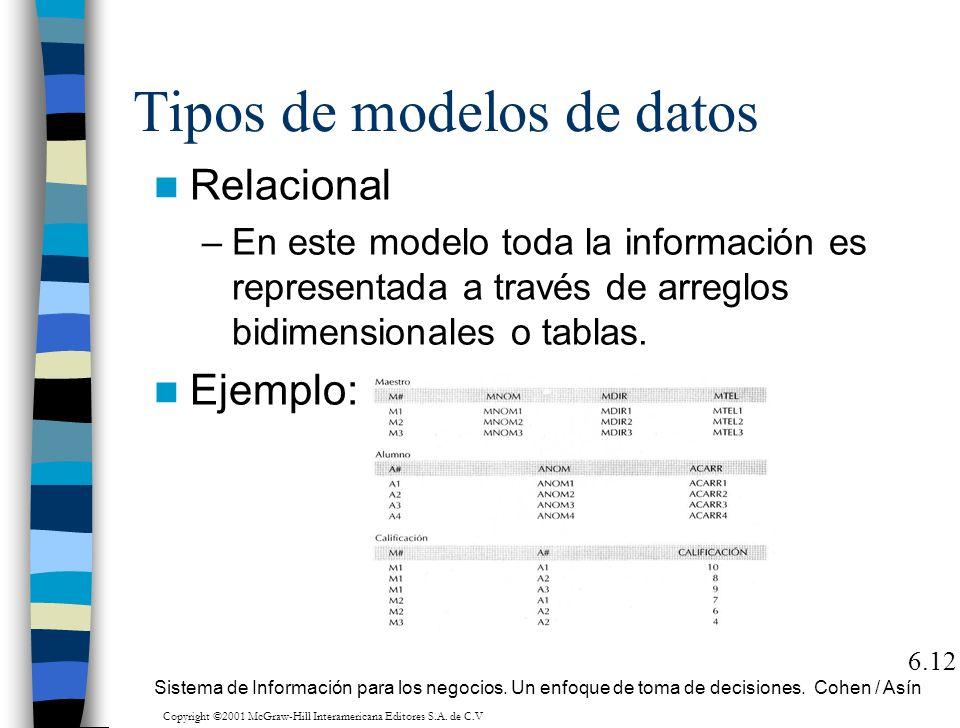 Tipos de modelos de datos Relacional –En este modelo toda la información es representada a través de arreglos bidimensionales o tablas. Ejemplo: 6.12