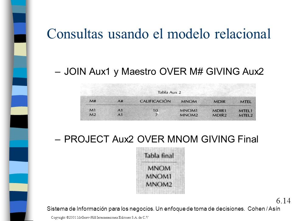 Consultas usando el modelo relacional –JOIN Aux1 y Maestro OVER M# GIVING Aux2 –PROJECT Aux2 OVER MNOM GIVING Final 6.14 Sistema de Información para l