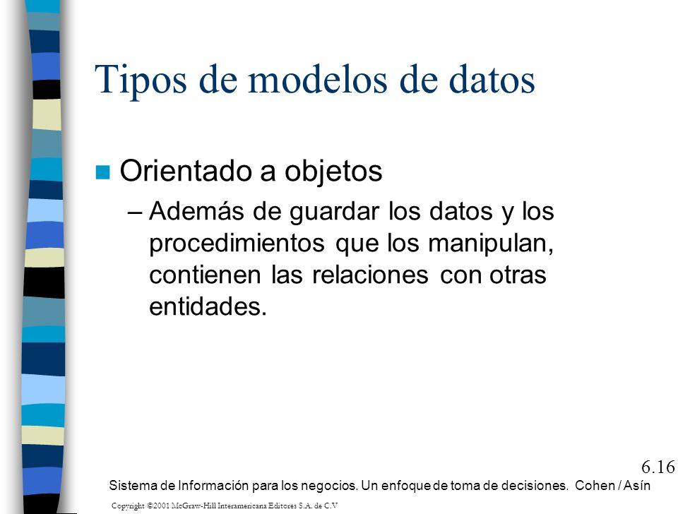Tipos de modelos de datos Orientado a objetos –Además de guardar los datos y los procedimientos que los manipulan, contienen las relaciones con otras