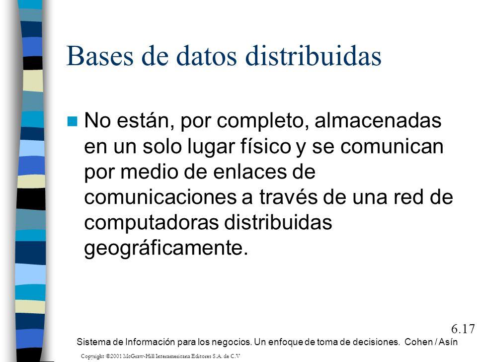 Bases de datos distribuidas No están, por completo, almacenadas en un solo lugar físico y se comunican por medio de enlaces de comunicaciones a través