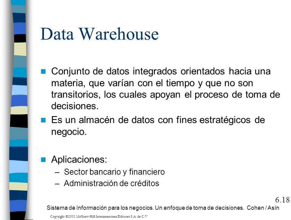 Data Warehouse Conjunto de datos integrados orientados hacia una materia, que varían con el tiempo y que no son transitorios, los cuales apoyan el pro