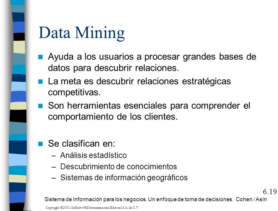 Data Mining Ayuda a los usuarios a procesar grandes bases de datos para descubrir relaciones. La meta es descubrir relaciones estratégicas competitiva