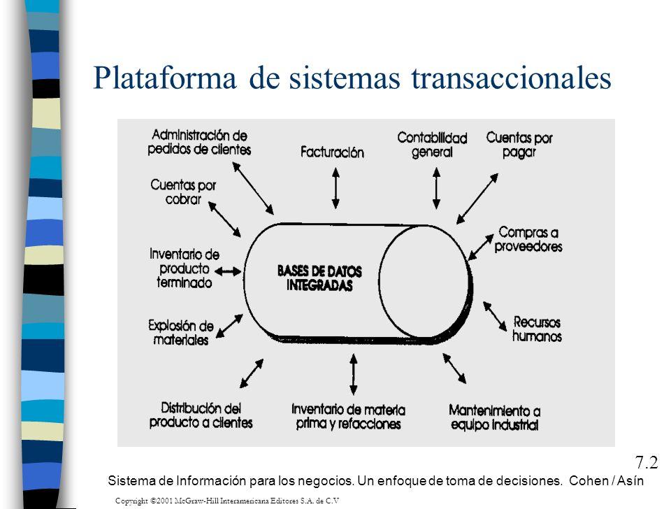 Plataforma de sistemas transaccionales 7.2 Sistema de Información para los negocios. Un enfoque de toma de decisiones. Cohen / Asín Copyright ©2001 Mc
