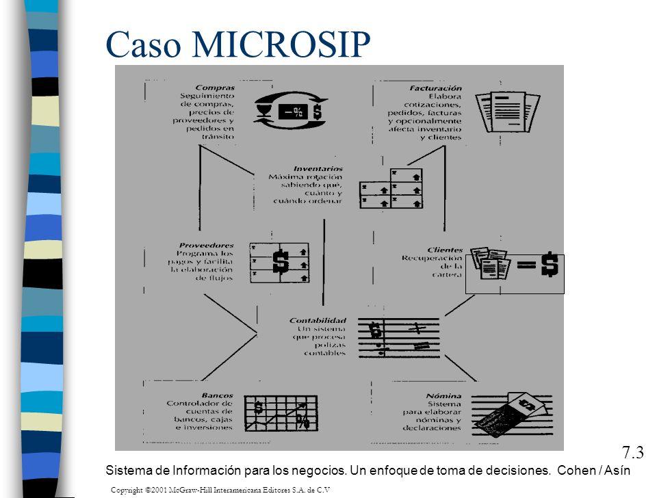 Caso MICROSIP 7.3 Sistema de Información para los negocios. Un enfoque de toma de decisiones. Cohen / Asín Copyright ©2001 McGraw-Hill Interamericana