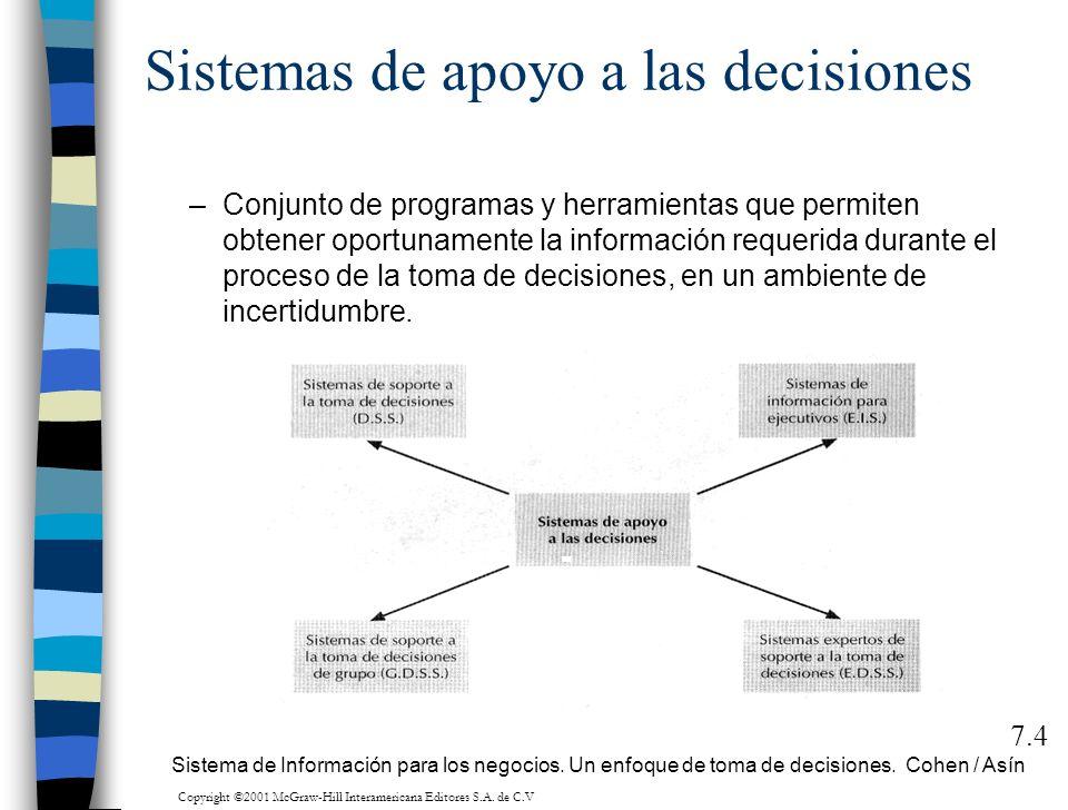 Sistemas de apoyo a las decisiones –Conjunto de programas y herramientas que permiten obtener oportunamente la información requerida durante el proces