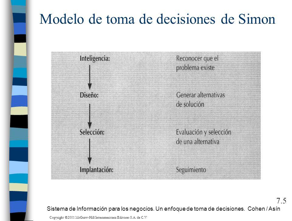 Modelo de toma de decisiones de Simon 7.5 Sistema de Información para los negocios. Un enfoque de toma de decisiones. Cohen / Asín Copyright ©2001 McG