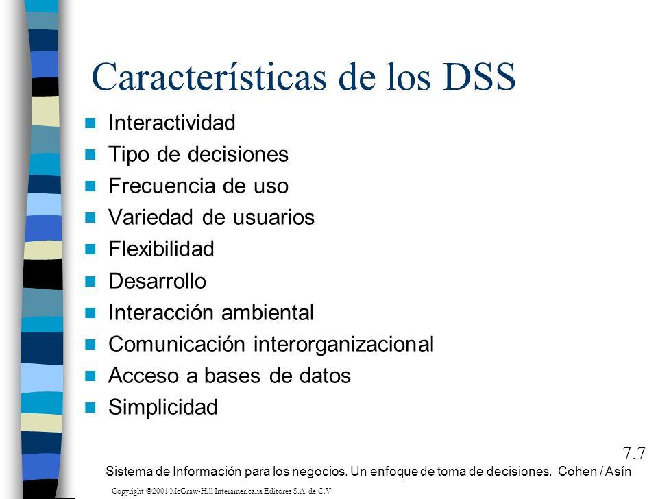 Características de los DSS Interactividad Tipo de decisiones Frecuencia de uso Variedad de usuarios Flexibilidad Desarrollo Interacción ambiental Comu