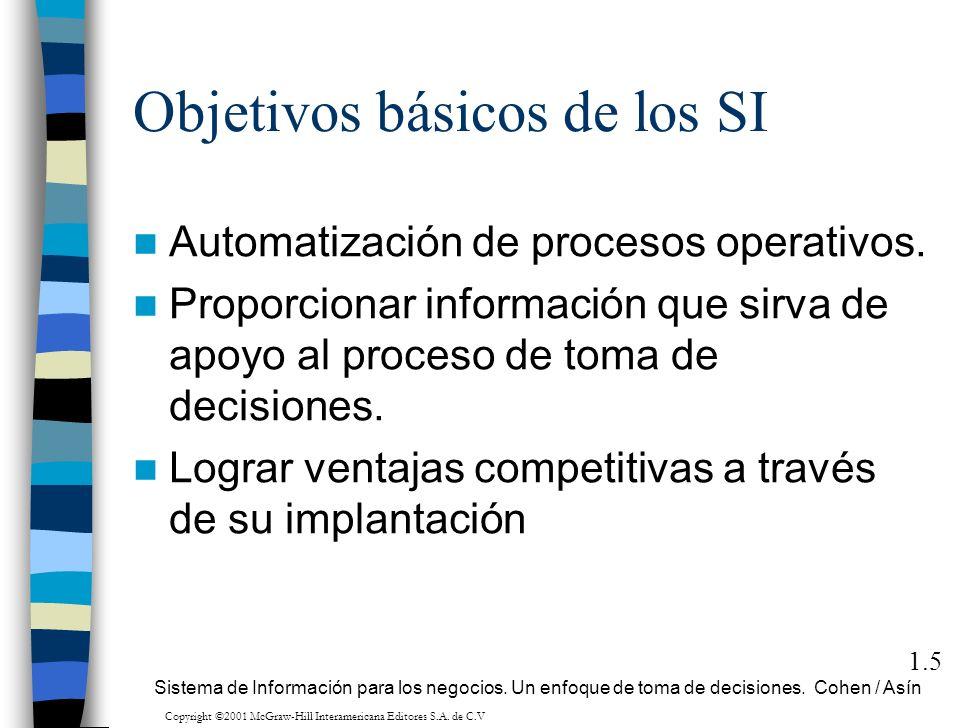 Objetivos básicos de los SI Automatización de procesos operativos. Proporcionar información que sirva de apoyo al proceso de toma de decisiones. Logra
