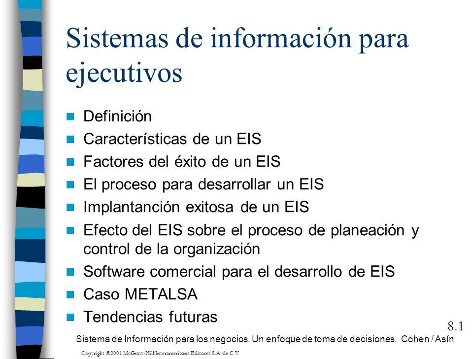 Sistemas de información para ejecutivos Definición Características de un EIS Factores del éxito de un EIS El proceso para desarrollar un EIS Implantan