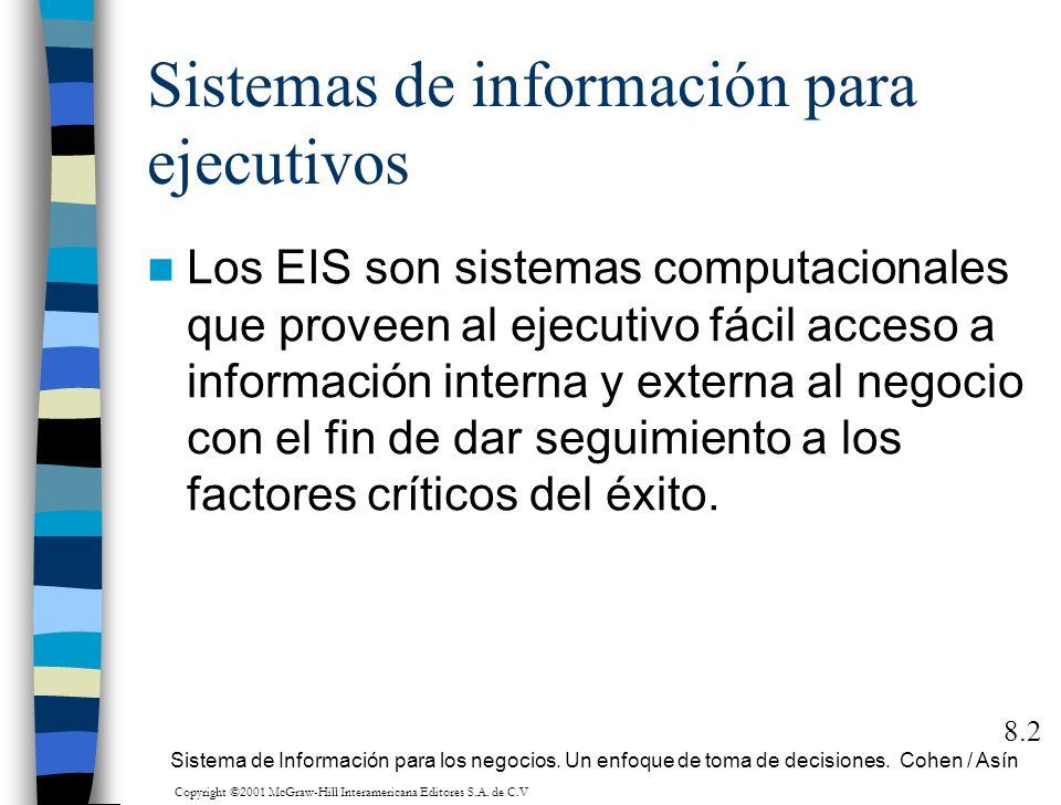 Sistemas de información para ejecutivos Los EIS son sistemas computacionales que proveen al ejecutivo fácil acceso a información interna y externa al