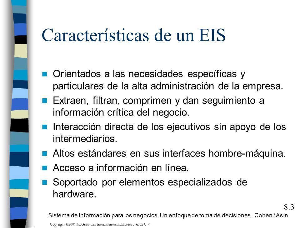 Características de un EIS Orientados a las necesidades específicas y particulares de la alta administración de la empresa. Extraen, filtran, comprimen
