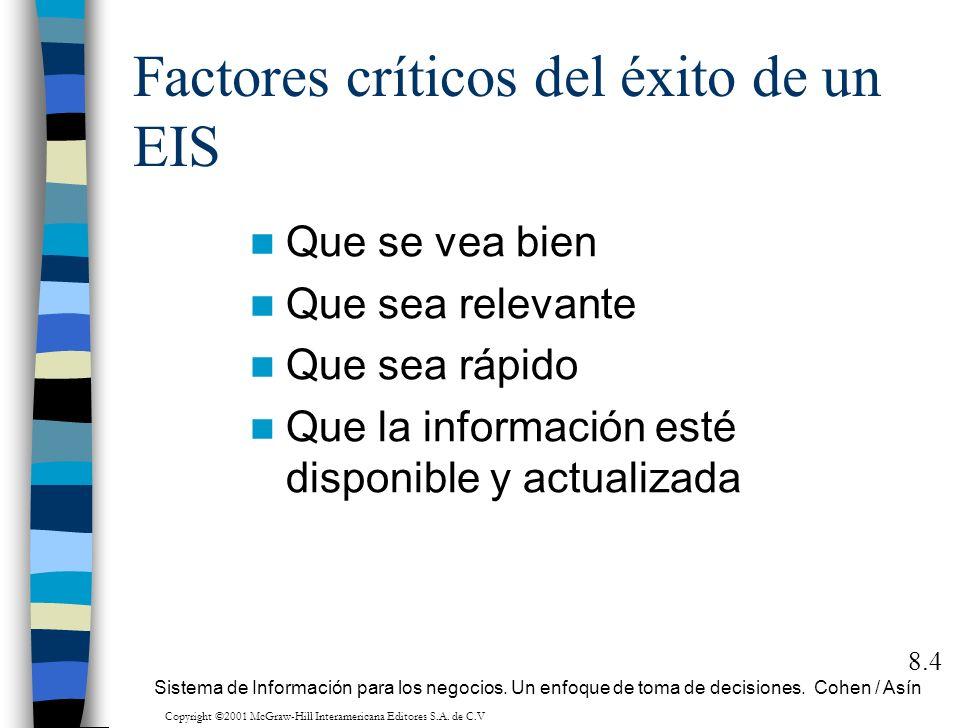Factores críticos del éxito de un EIS Que se vea bien Que sea relevante Que sea rápido Que la información esté disponible y actualizada 8.4 Sistema de