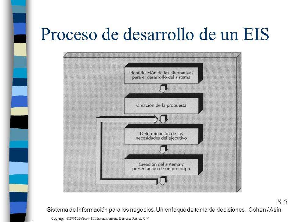 Proceso de desarrollo de un EIS 8.5 Sistema de Información para los negocios. Un enfoque de toma de decisiones. Cohen / Asín Copyright ©2001 McGraw-Hi