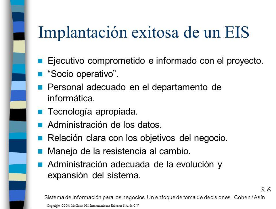 Implantación exitosa de un EIS Ejecutivo comprometido e informado con el proyecto. Socio operativo. Personal adecuado en el departamento de informátic