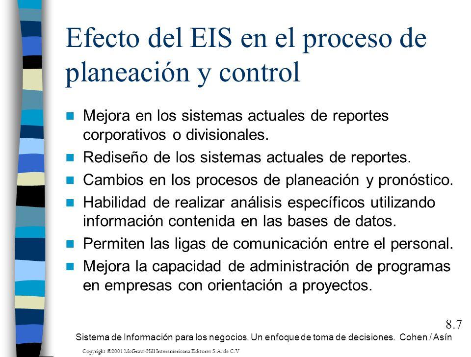 Efecto del EIS en el proceso de planeación y control Mejora en los sistemas actuales de reportes corporativos o divisionales. Rediseño de los sistemas