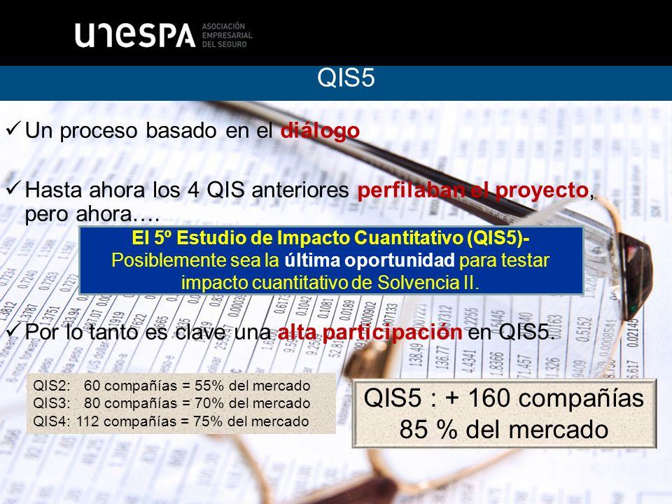 10 Un proceso basado en el diálogo Hasta ahora los 4 QIS anteriores perfilaban el proyecto, pero ahora….