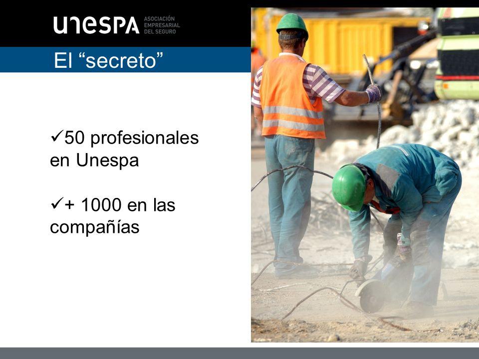 El secreto 50 profesionales en Unespa + 1000 en las compañías