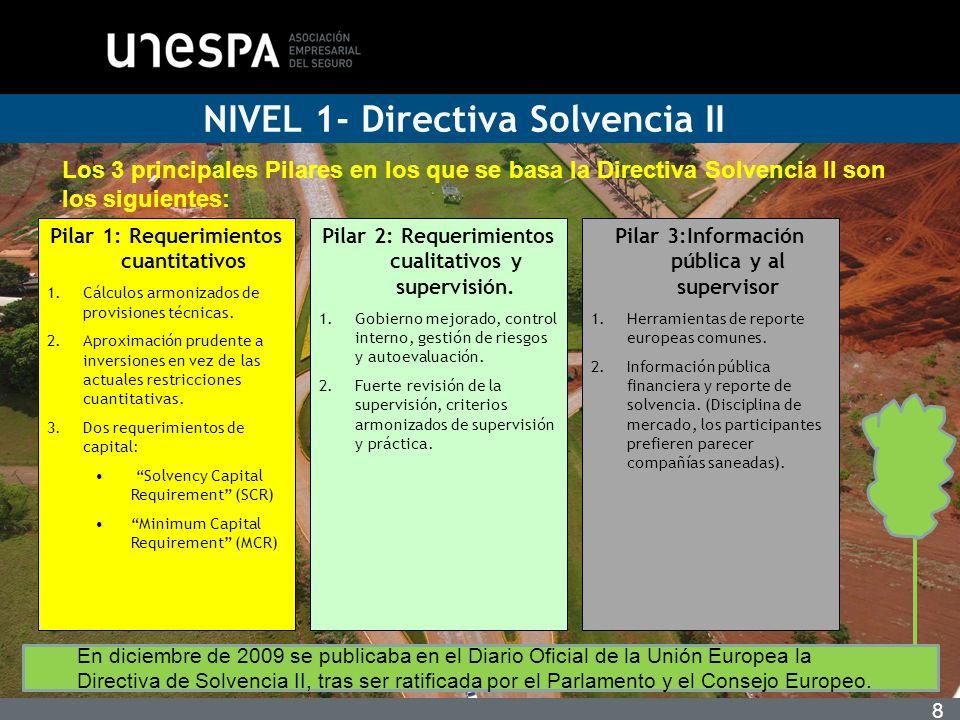8 Pilar 1: Requerimientos cuantitativos 1.Cálculos armonizados de provisiones técnicas.