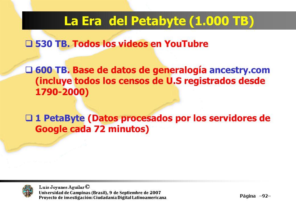 Luis Joyanes Aguilar © Universidad de Campinas (Brasil), 9 de Septiembre de 2007 Proyecto de investigación: Ciudadanía Digital Latinoamericana La Era del Petabyte (1.000 TB) 530 TB.
