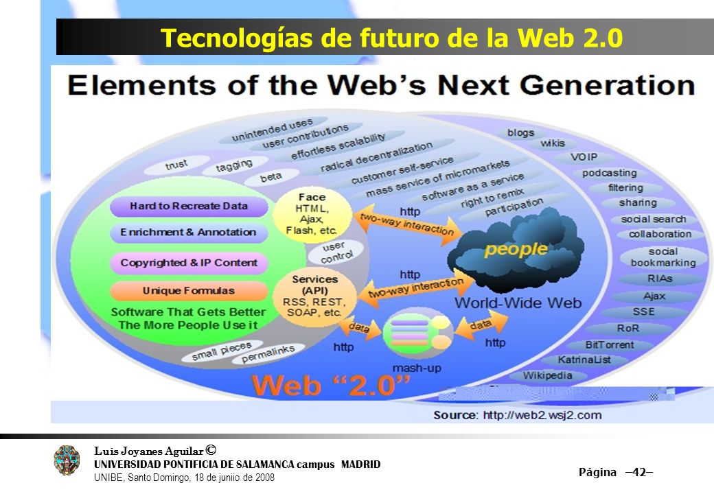 Luis Joyanes Aguilar © UNIVERSIDAD PONTIFICIA DE SALAMANCA campus MADRID UNIBE, Santo Domingo, 18 de juniio de 2008 Página –42– Tecnologías de futuro