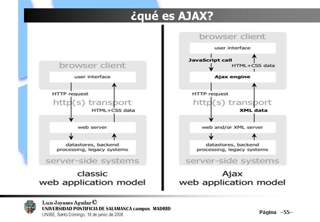 Luis Joyanes Aguilar © UNIVERSIDAD PONTIFICIA DE SALAMANCA campus MADRID UNIBE, Santo Domingo, 18 de juniio de 2008 Página –55– ¿qué es AJAX?
