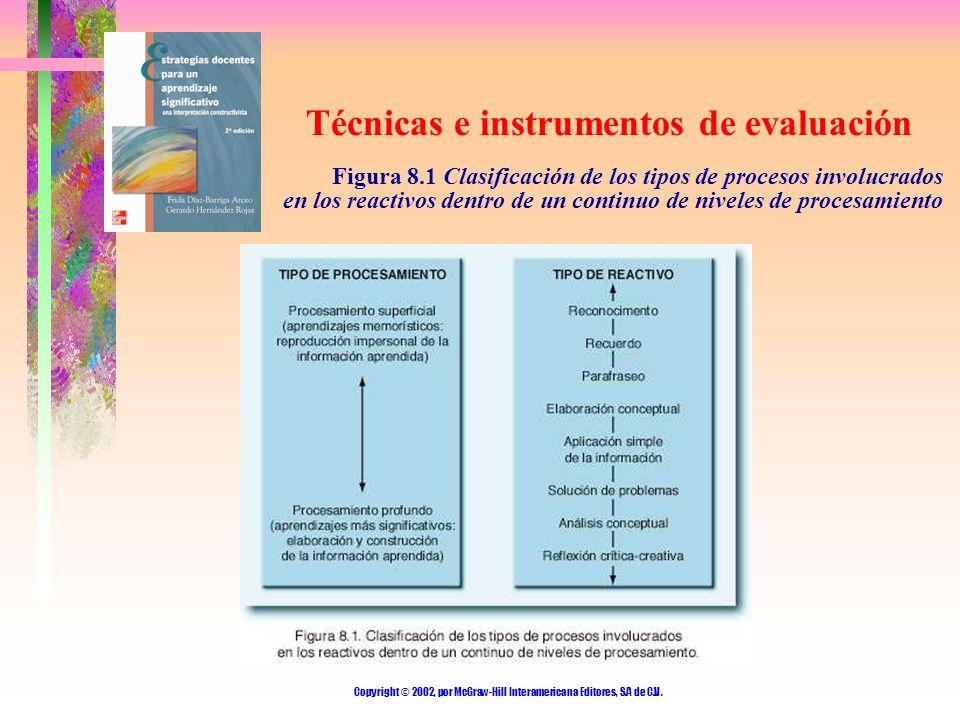 Copyright © 2002, por McGraw-Hill Interamericana Editores, S.A de C.V. Técnicas e instrumentos de evaluación Figura 8.1 Clasificación de los tipos de