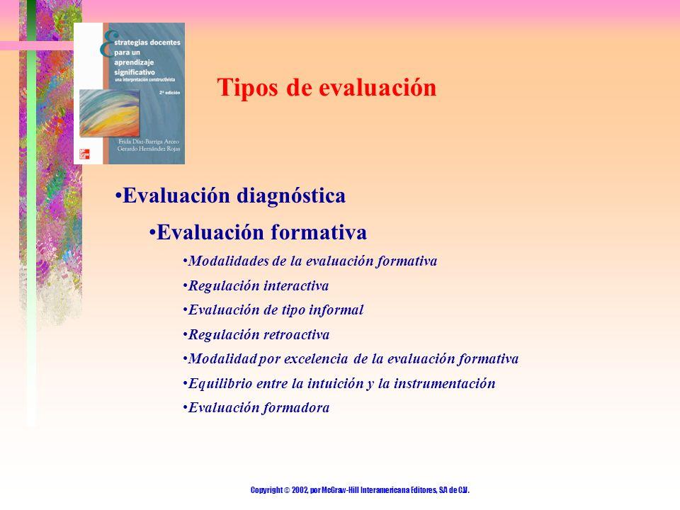 Copyright © 2002, por McGraw-Hill Interamericana Editores, S.A de C.V. Tipos de evaluación Evaluación diagnóstica Evaluación formativa Modalidades de