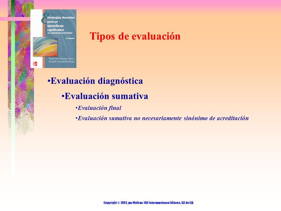 Copyright © 2002, por McGraw-Hill Interamericana Editores, S.A de C.V. Tipos de evaluación Evaluación diagnóstica Evaluación sumativa Evaluación final