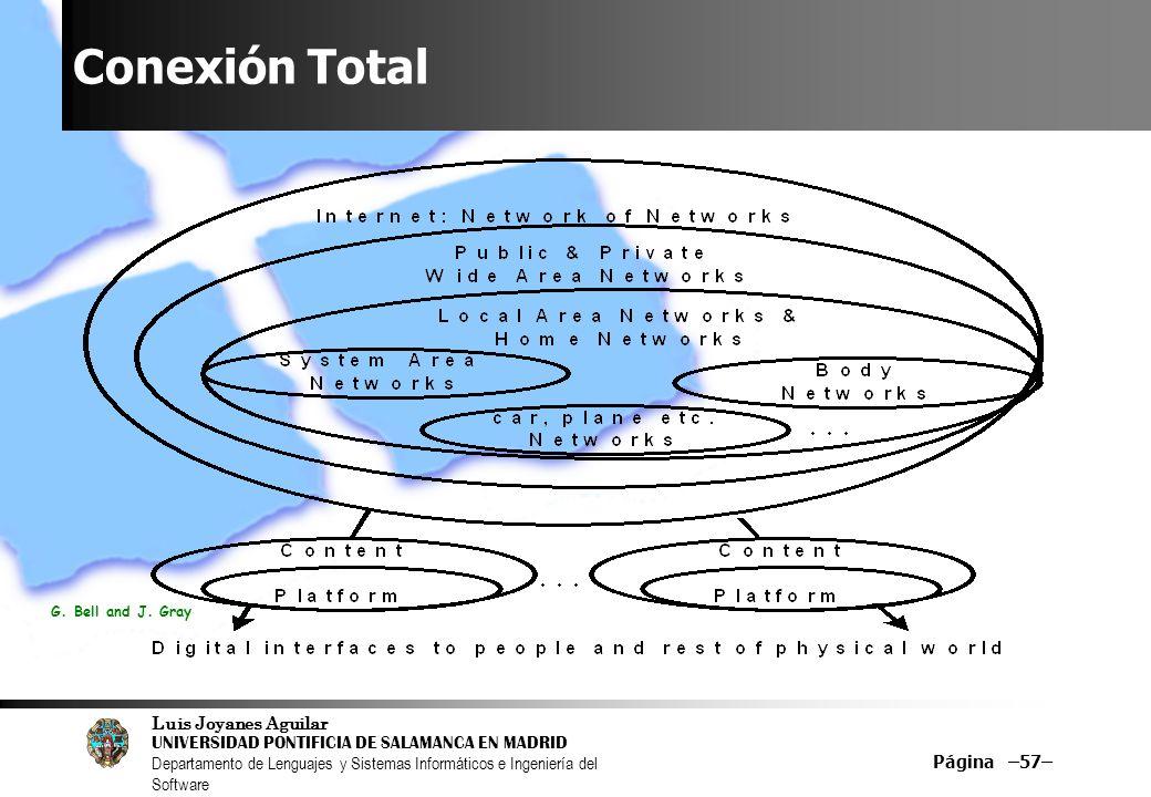 Luis Joyanes Aguilar UNIVERSIDAD PONTIFICIA DE SALAMANCA EN MADRID Departamento de Lenguajes y Sistemas Informáticos e Ingeniería del Software Página –57– Conexión Total G.