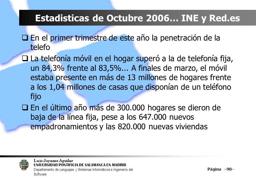 Luis Joyanes Aguilar UNIVERSIDAD PONTIFICIA DE SALAMANCA EN MADRID Departamento de Lenguajes y Sistemas Informáticos e Ingeniería del Software Página –90– Estadisticas de Octubre 2006… INE y Red.es En el primer trimestre de este año la penetración de la telefo La telefonía móvil en el hogar superó a la de telefonía fija, un 84,3% frente al 83,5%...
