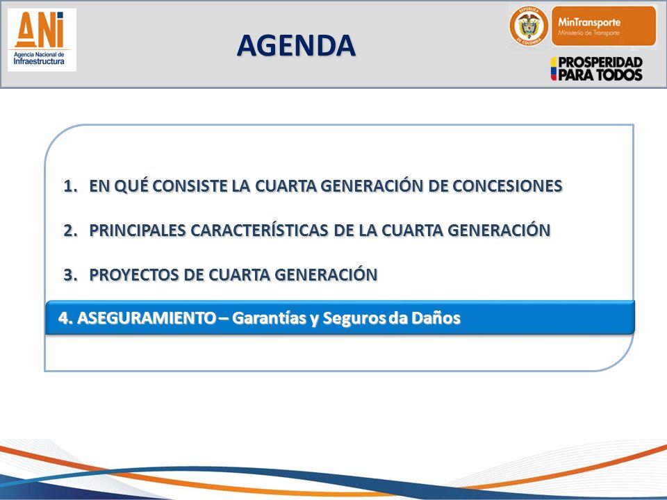 1.EN QUÉ CONSISTE LA CUARTA GENERACIÓN DE CONCESIONES 2.PRINCIPALES CARACTERÍSTICAS DE LA CUARTA GENERACIÓN 3.PROYECTOS DE CUARTA GENERACIÓN 4.CRONOGR