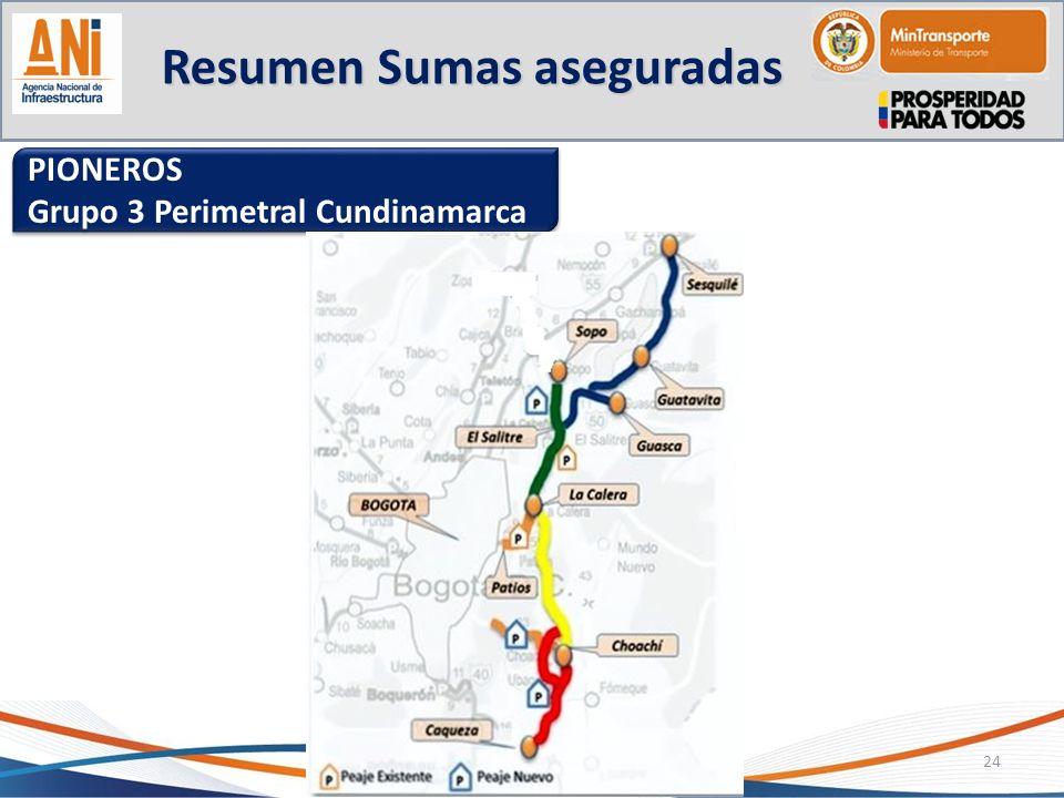 Resumen Sumas aseguradas 24 PIONEROS Grupo 3 Perimetral Cundinamarca PIONEROS Grupo 3 Perimetral Cundinamarca
