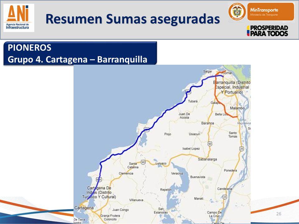 Resumen Sumas aseguradas 26 PIONEROS Grupo 4. Cartagena – Barranquilla PIONEROS Grupo 4. Cartagena – Barranquilla