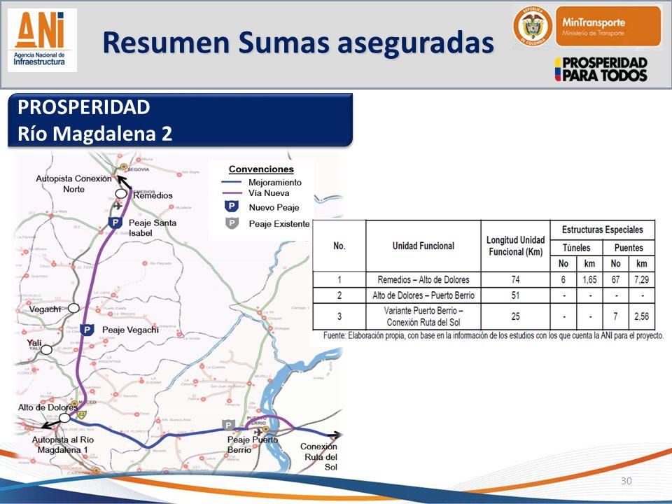 Resumen Sumas aseguradas 30 PROSPERIDAD Río Magdalena 2 PROSPERIDAD Río Magdalena 2