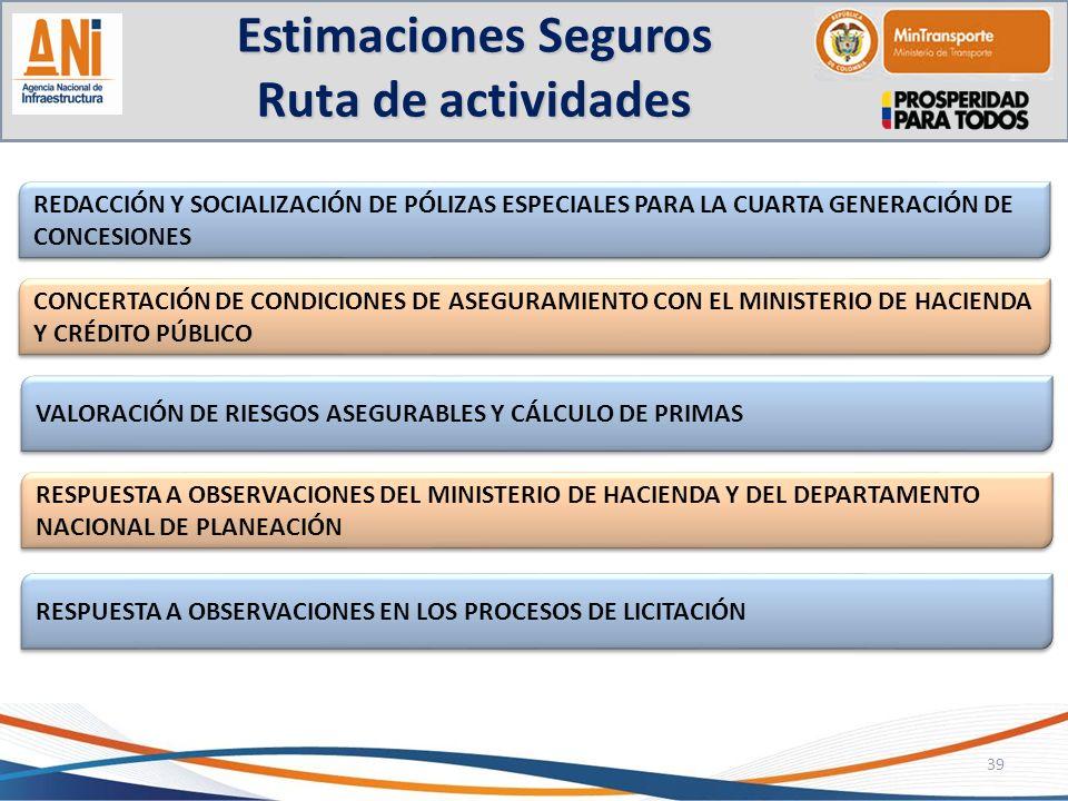 Estimaciones Seguros Ruta de actividades 39 REDACCIÓN Y SOCIALIZACIÓN DE PÓLIZAS ESPECIALES PARA LA CUARTA GENERACIÓN DE CONCESIONES CONCERTACIÓN DE C