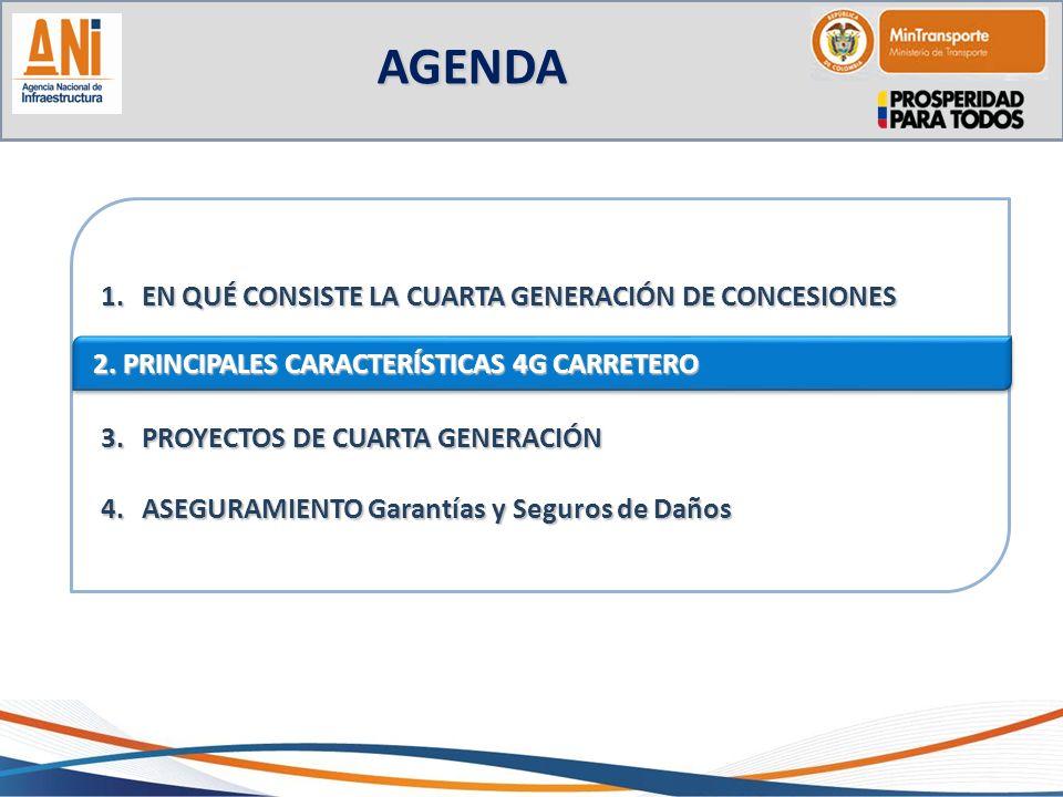 1.EN QUÉ CONSISTE LA CUARTA GENERACIÓN DE CONCESIONES 2.PRINCIPALES CARACTERÍSTICAS DE LA CUARTA GENERACIÓN 3.PROYECTOS DE CUARTA GENERACIÓN 4.ASEGURA