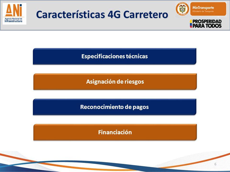 Características 4G Carretero 6 Especificaciones técnicas Asignación de riesgos Reconocimiento de pagos Financiación
