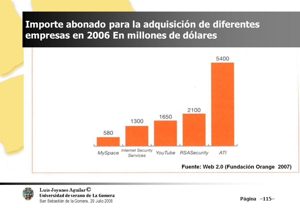 Luis Joyanes Aguilar © Universidad de verano de La Gomera San Sebastián de la Gomera, 29 Julio 2008 Página –115– Importe abonado para la adquisición de diferentes empresas en 2006 En millones de dólares