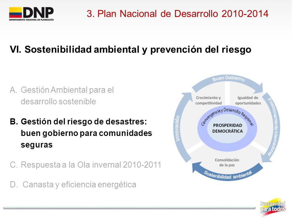 3. Plan Nacional de Desarrollo 2010-2014 VI. Sostenibilidad ambiental y prevención del riesgo A.Gestión Ambiental para el desarrollo sostenible B.Gest