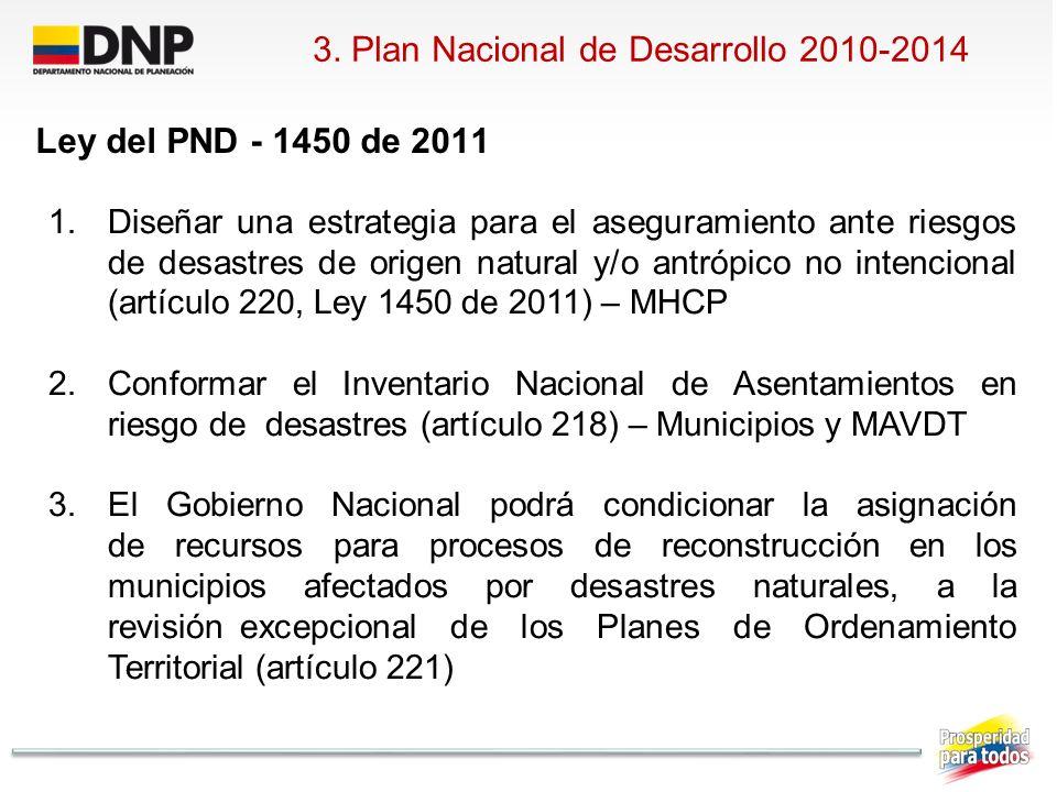 3. Plan Nacional de Desarrollo 2010-2014 Ley del PND - 1450 de 2011 1.Diseñar una estrategia para el aseguramiento ante riesgos de desastres de origen