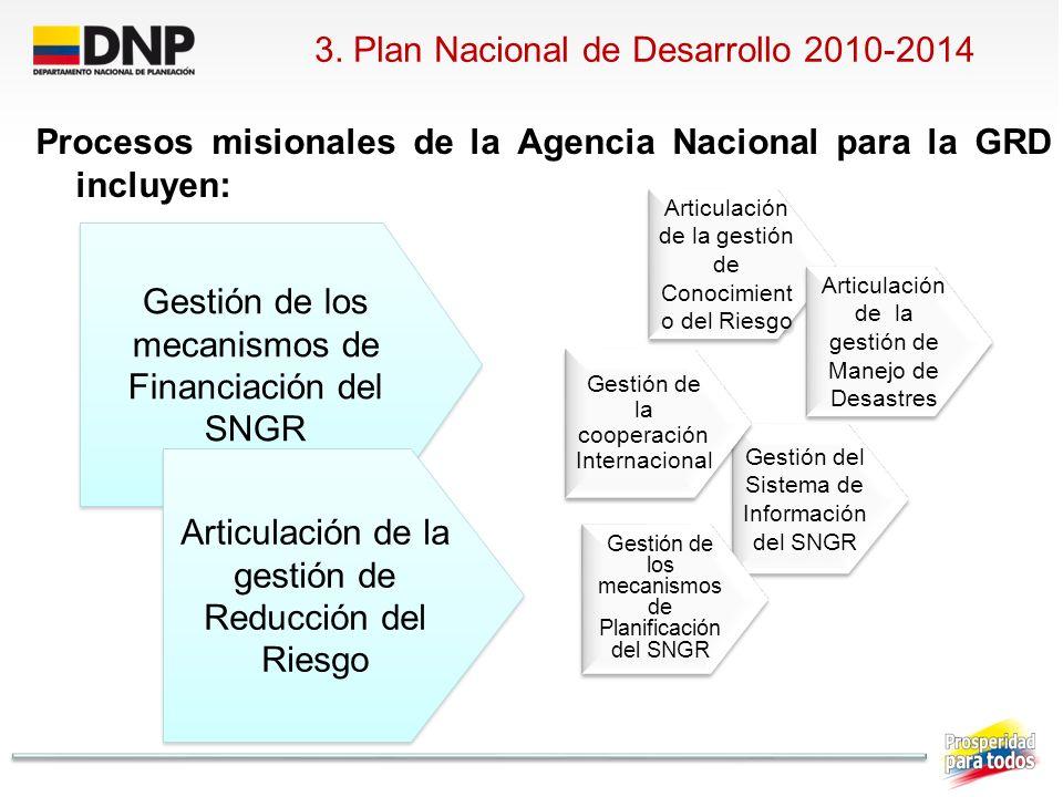 3. Plan Nacional de Desarrollo 2010-2014 Procesos misionales de la Agencia Nacional para la GRD incluyen: Gestión de los mecanismos de Financiación de