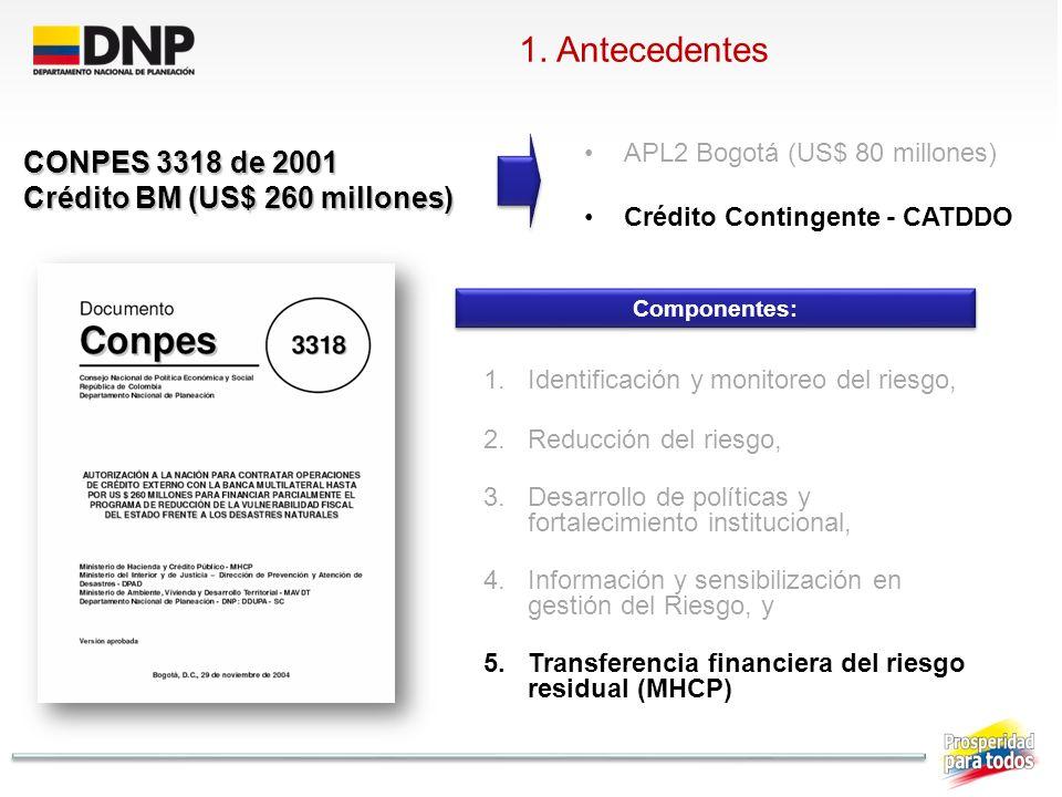 CONPES 3318 de 2001 Crédito BM (US$ 260 millones) 1.Identificación y monitoreo del riesgo, 2.Reducción del riesgo, 3.Desarrollo de políticas y fortale