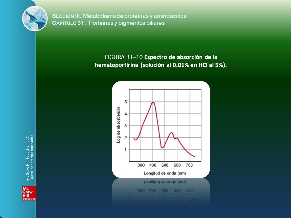 FIGURA 31–10 Espectro de absorción de la hematoporfirina (solución al 0.01% en HCl al 5%). McGraw-Hill Education LLC Todos los derechos reservados. S