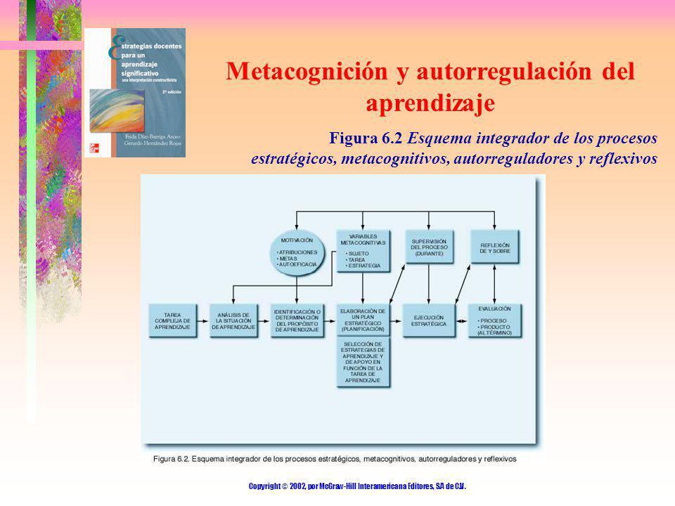 Copyright © 2002, por McGraw-Hill Interamericana Editores, S.A de C.V. Metacognición y autorregulación del aprendizaje Figura 6.2 Esquema integrador d